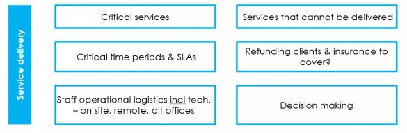 1 Service Delivery.jpg