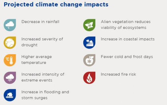 WCG EADP_Climate Change_Brochure_High School_web(2).JPG