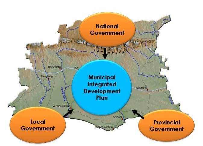 IDP Map