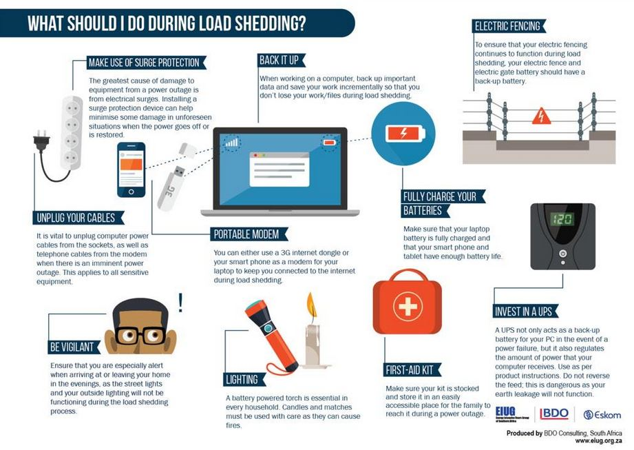 Useful Tips To Deal With Load Shedding Western Cape