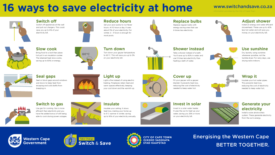 saving electrical energy Top 5 reasons to be energy efficient energy efficiency – doing more with less energy – benefits you, your country, and the world  saving energy resources:.