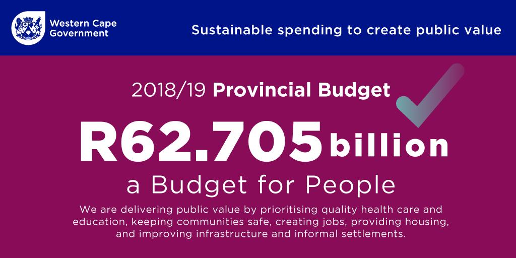 2018 Budget Infogrpahic