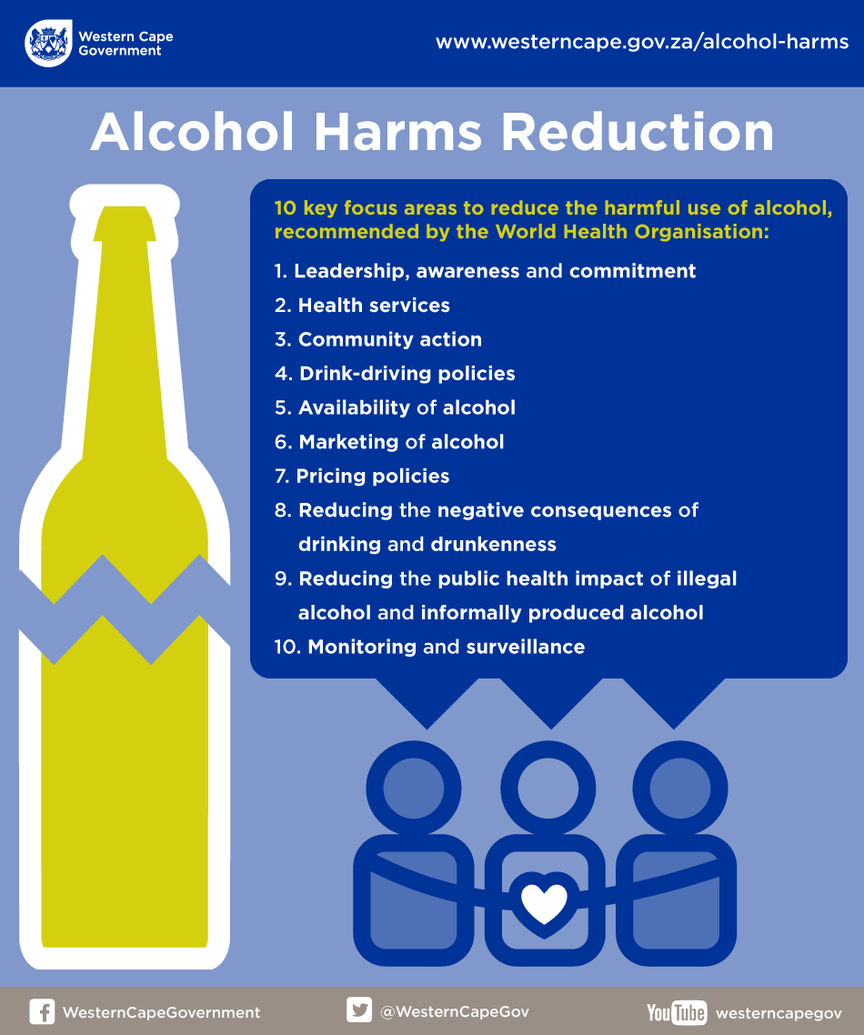 Alcohol Harms Reduction 10 areas