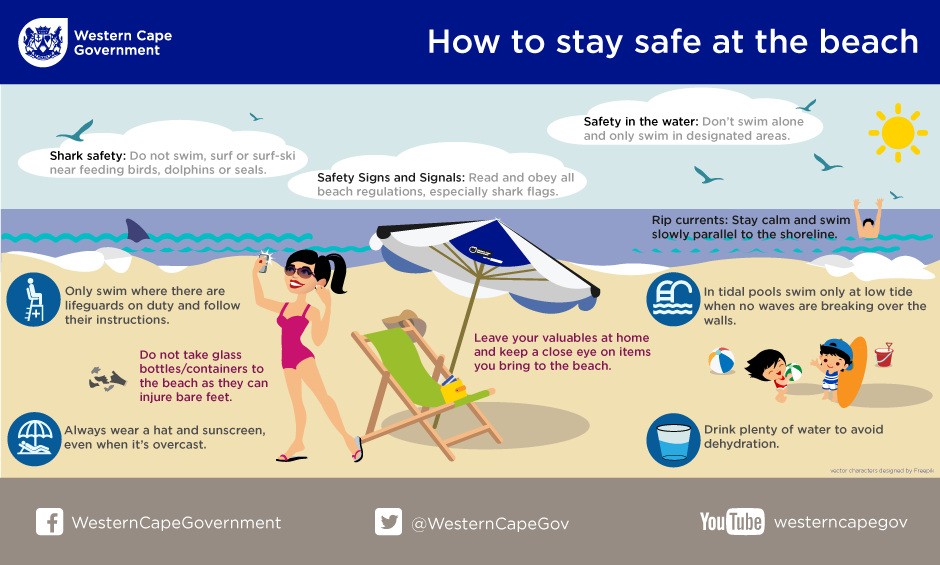 Beach safety infographic