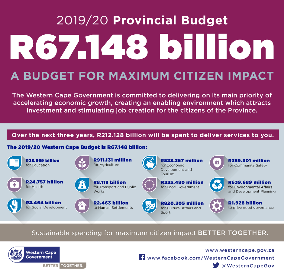 Western Cape Provincial Budget 2019