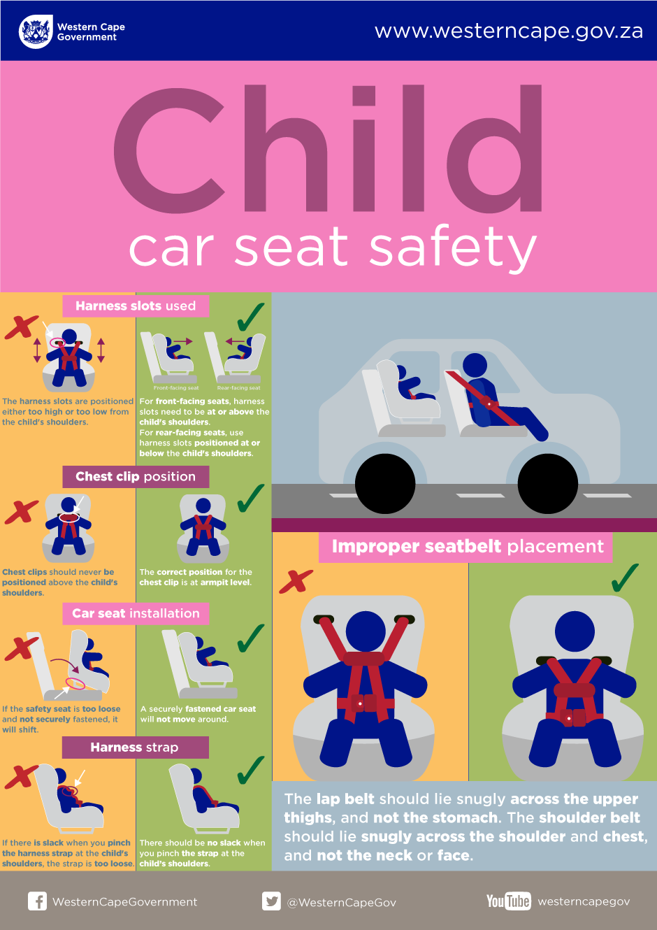 Child car seat safety infographic