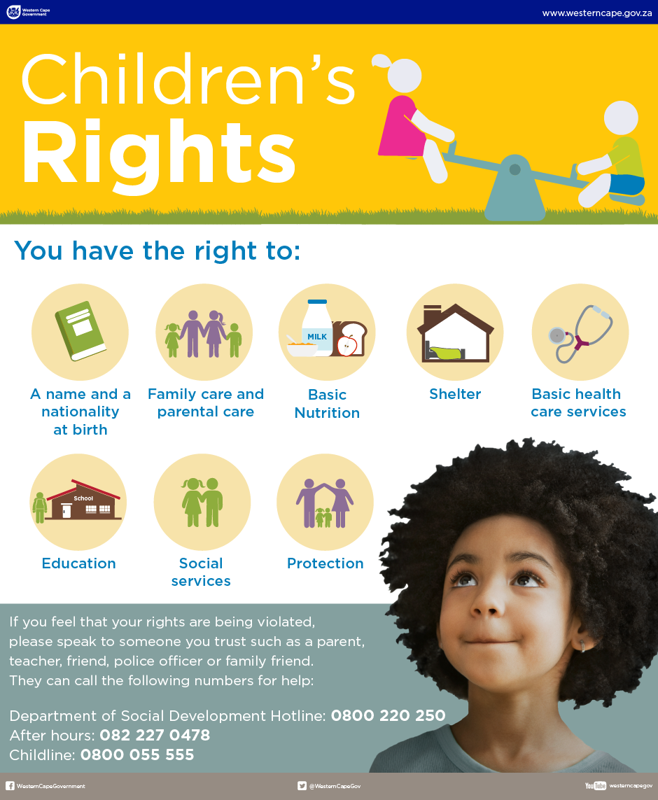 Children's rights infographic