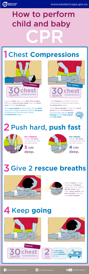 cpr for babies and children infographic