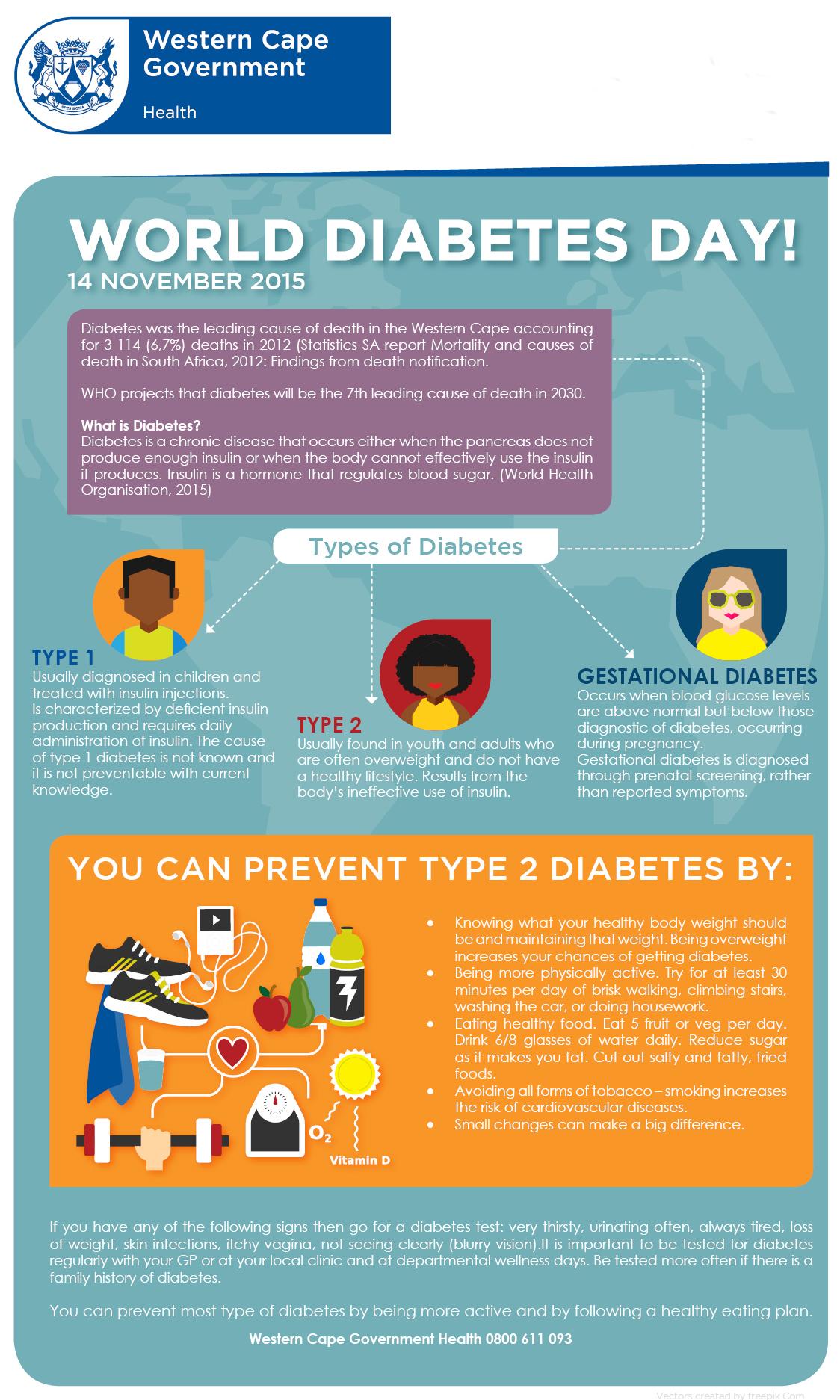 diabetes info graphics