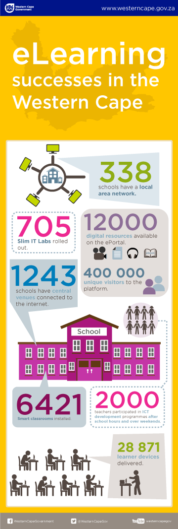 eLearning success in the Western Cape infographic