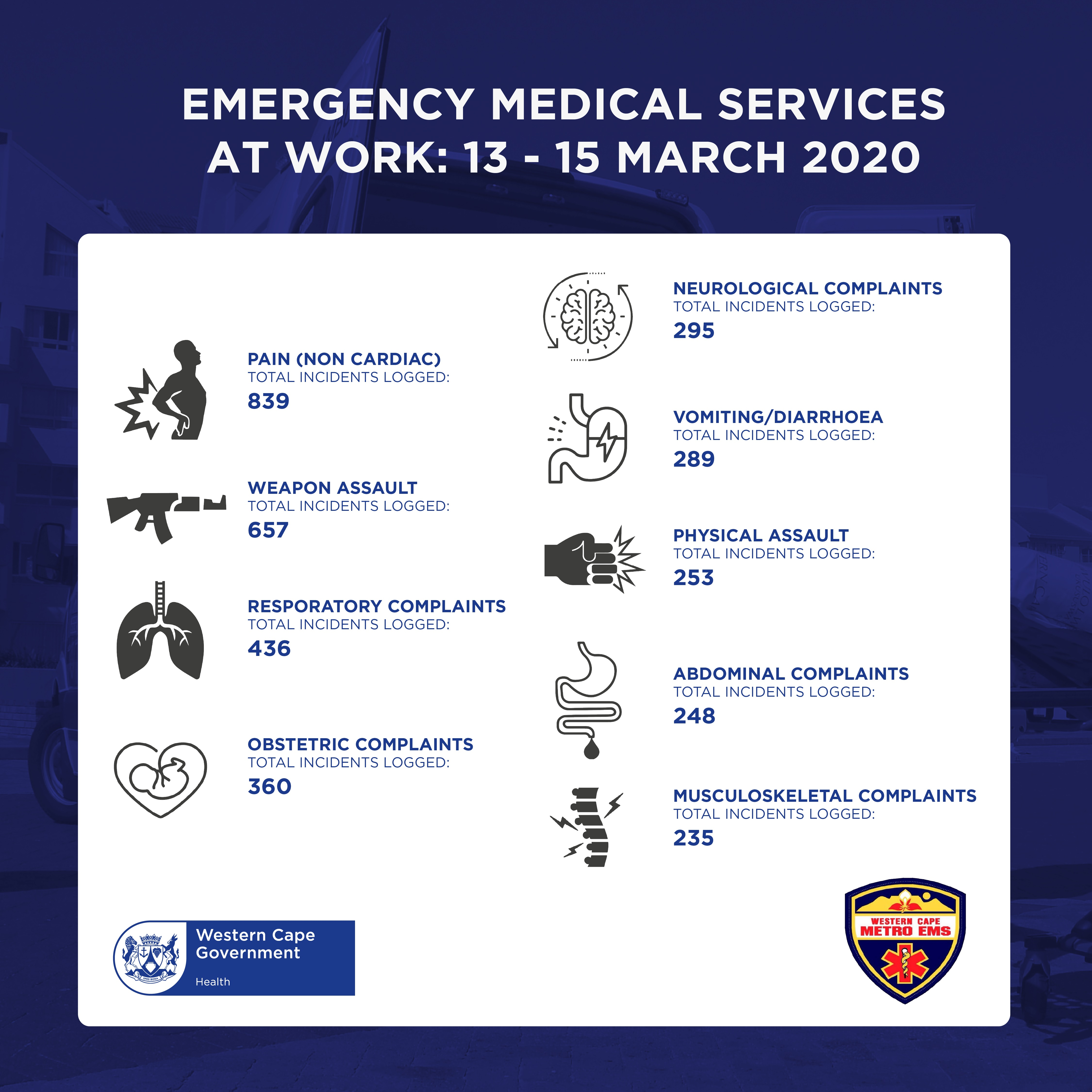 ems_weekend_report_infographic