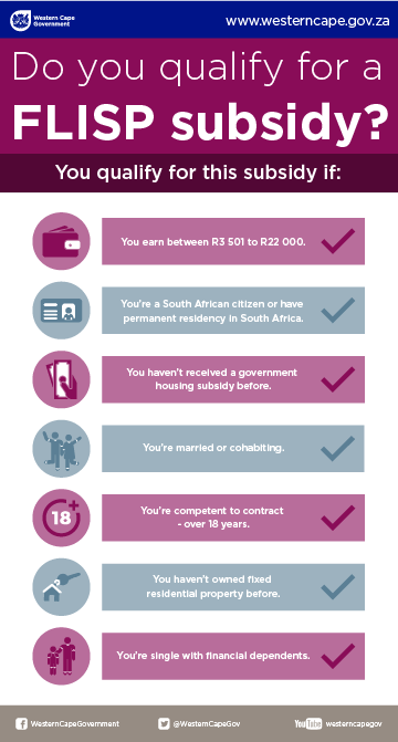 Infographic for the Finance Linked Individual Subsidy Programme