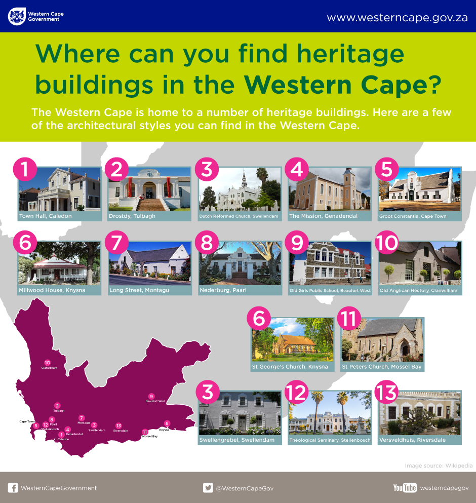 Heritage Buildings Infographic