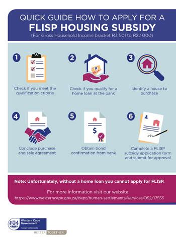 Financed Linked Subsidy Programme (FLISP) Quick Guide