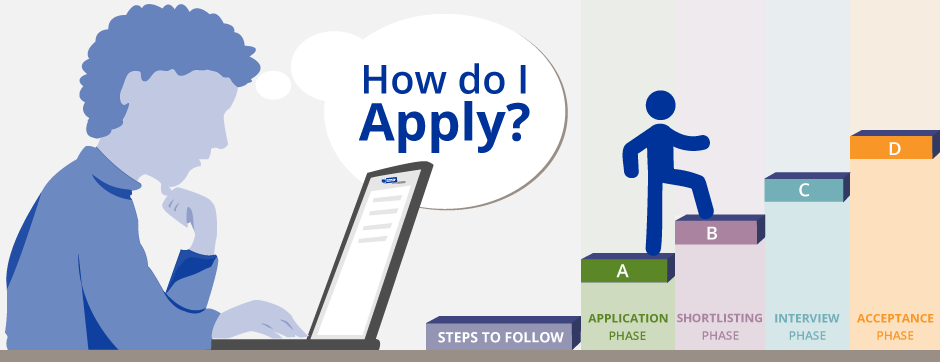 jobs how to apply
