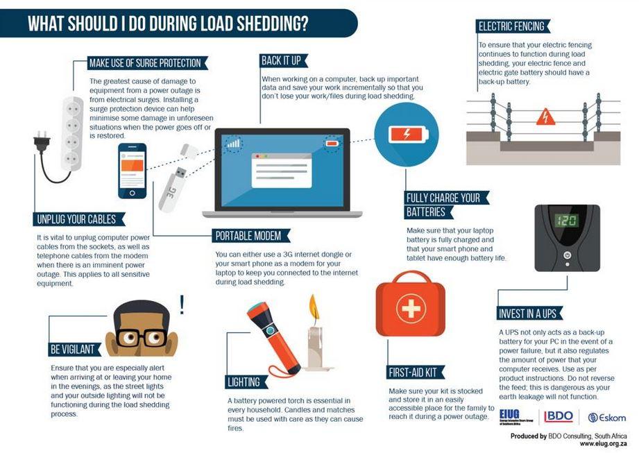 What should I do during load shedding?