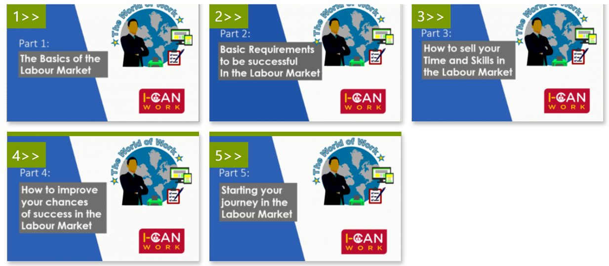 List of I-CAN Work modules