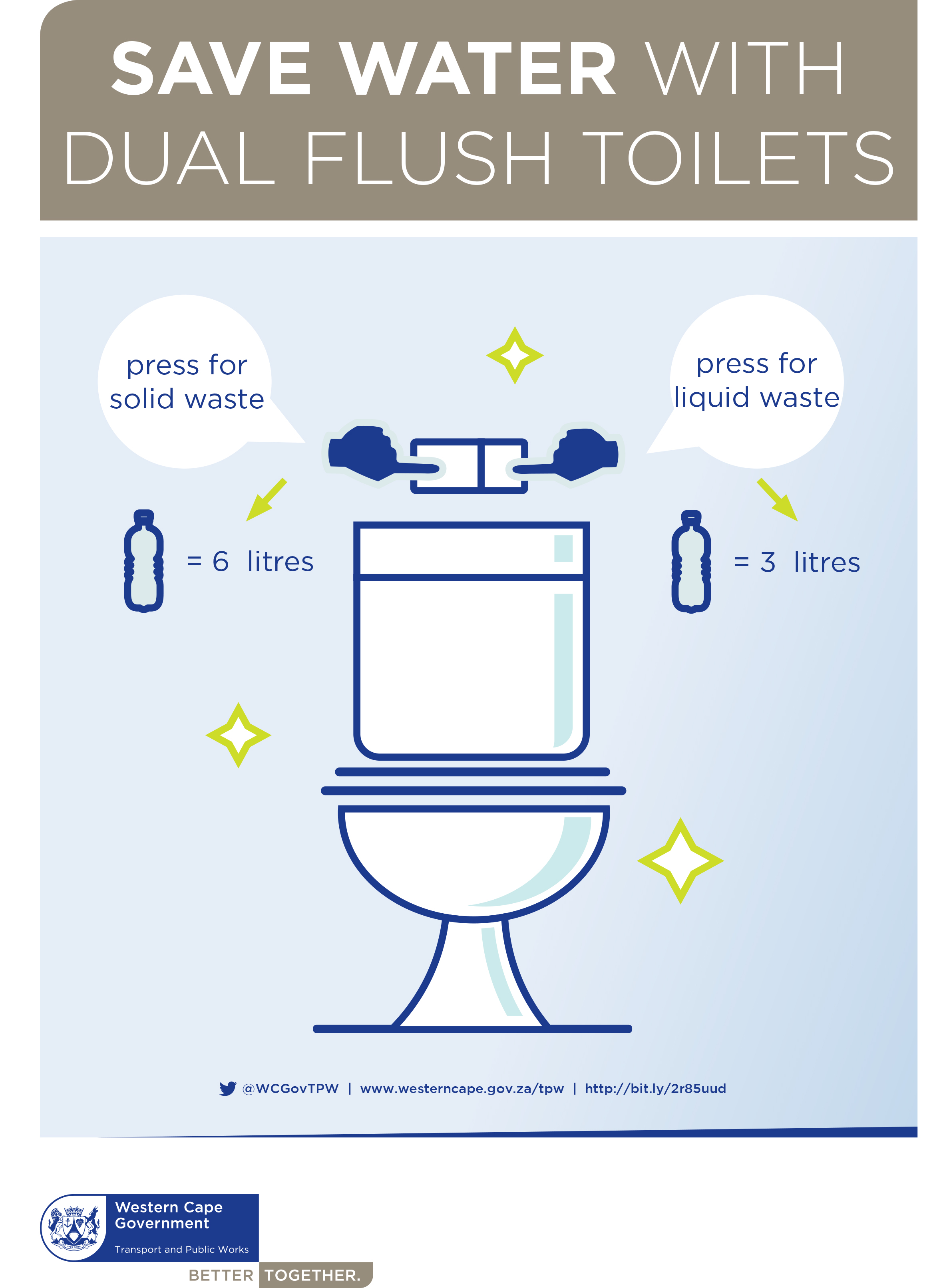Dual-flush posters