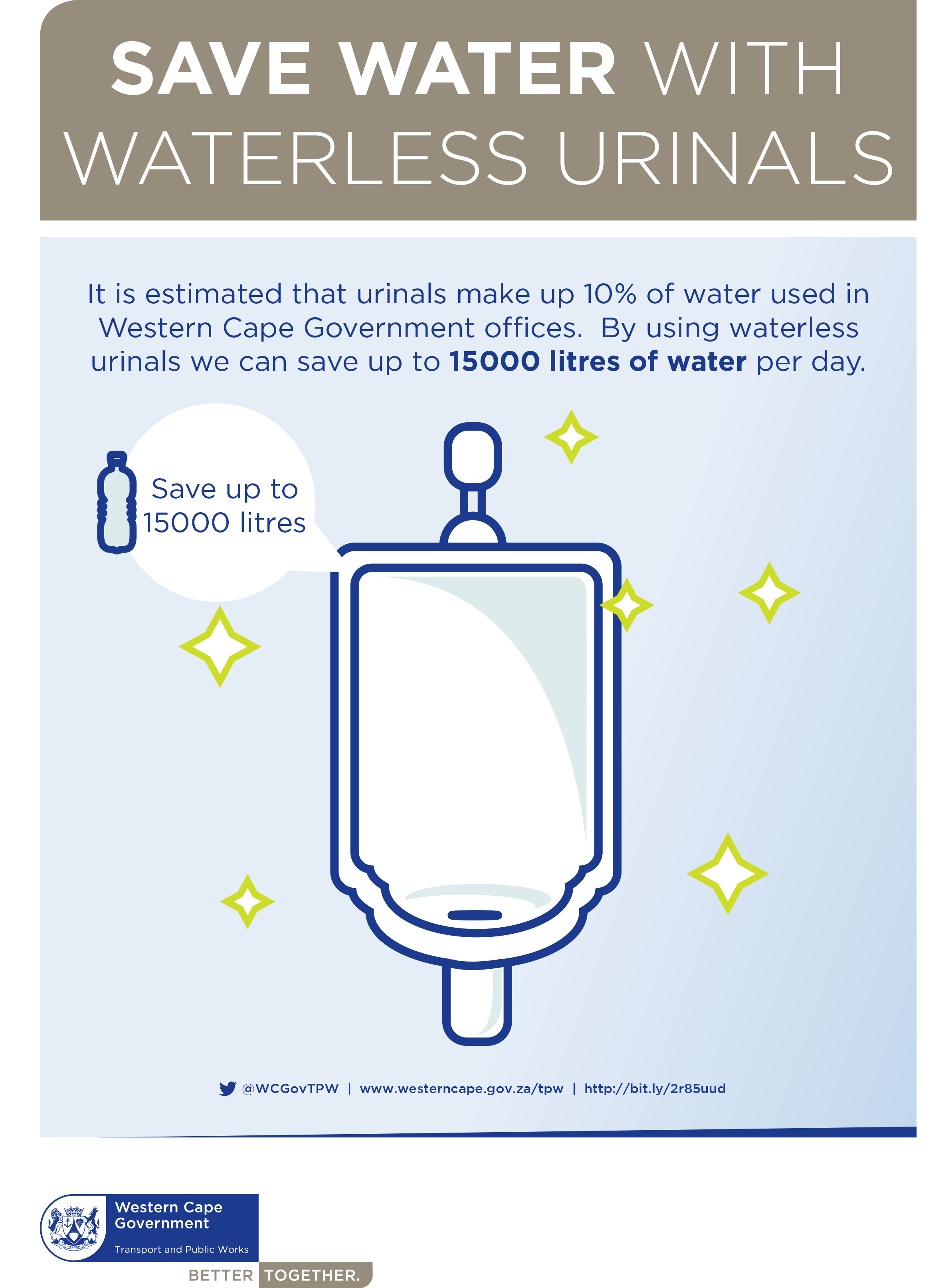 Water less urinals