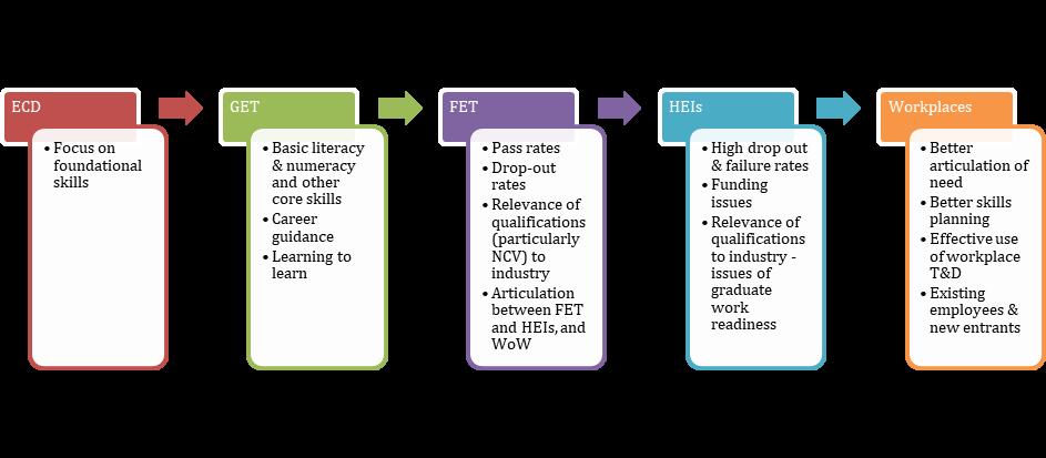 skills_pipeline.png