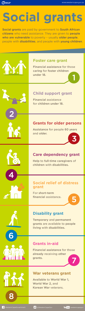 Everything you need to know about social grants 2017