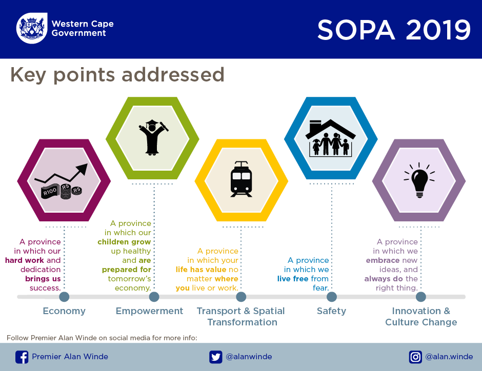 SOPA key points July 2019