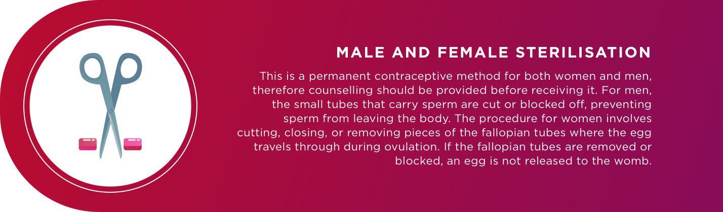 MALE AND FEMALE STERILISATION This is a permanent contraceptive method for both women and men, therefore counselling should be provided before receiving it. For men, the small tubes that carry sperm are cut or blocked off, preventing sperm from leaving th