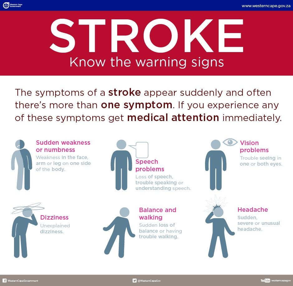 Stroke awareness infographic
