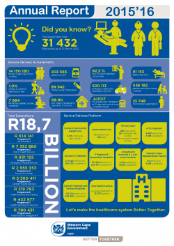 Annual Report 2016/2017 Infographic