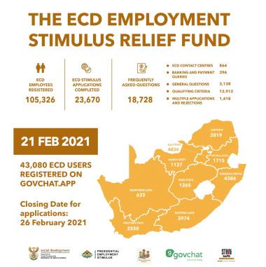ECD Stimulus Applications