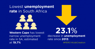 Western Cape has lowest unemployment rate in South Africa, estimated at 19.7%