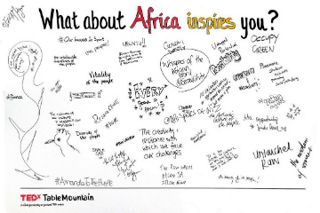 What about Africa inspires you?