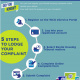 Flyer how to log a complaint online