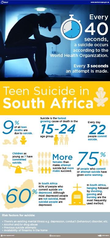 Teen suicide infographic