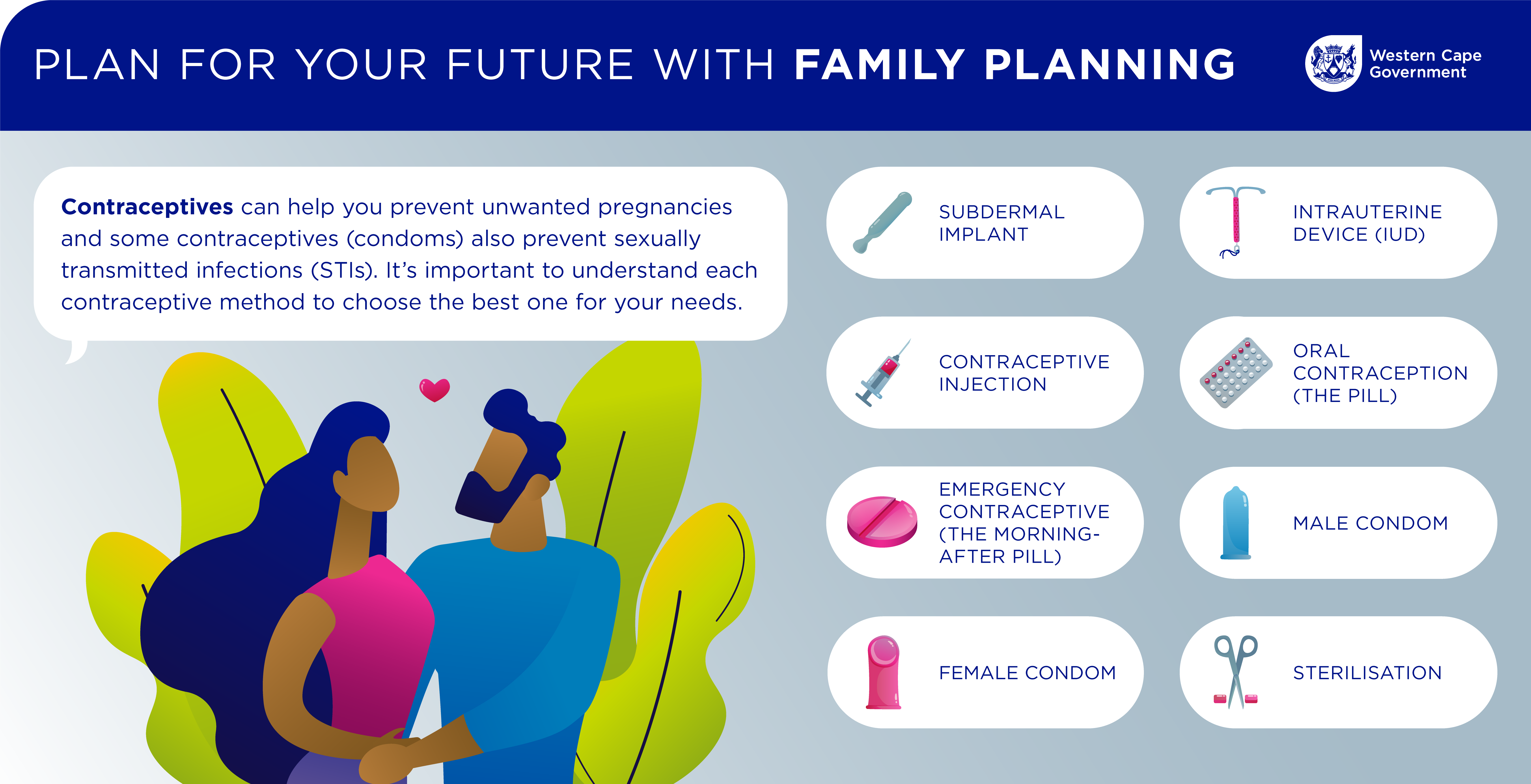 PLAN FOR YOUR FUTURE WITH FAMILY PLANNING FEMALE CONDOM: Contraceptives can help you prevent unwanted pregnancies and some contraceptives (condoms) also prevent sexually transmitted infections (STIs). It's important to understand each contraceptive method