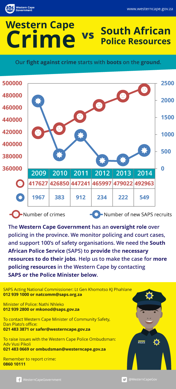 crime stats infographic